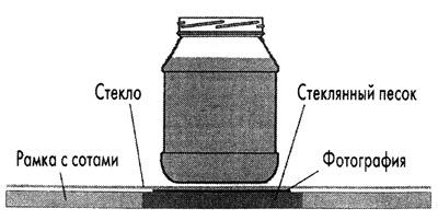 Активация воды